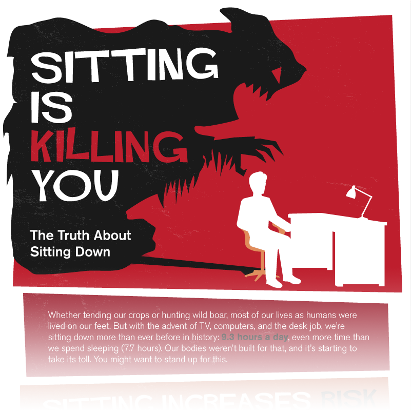 How sitting kills you infographic