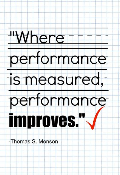 meme-monson-performance-is-measured